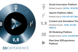 Access to our 3DExperience platform